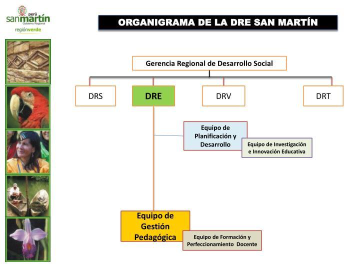 Gerencia Regional de Desarrollo Social