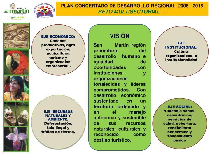 PLAN CONCERTADO DE DESARROLLO REGIONAL  2008 - 2015
