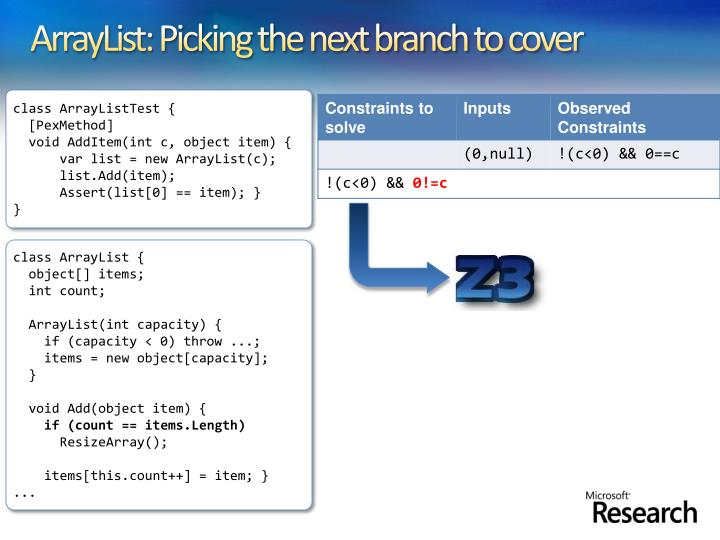 ArrayList: Picking the next branch to cover