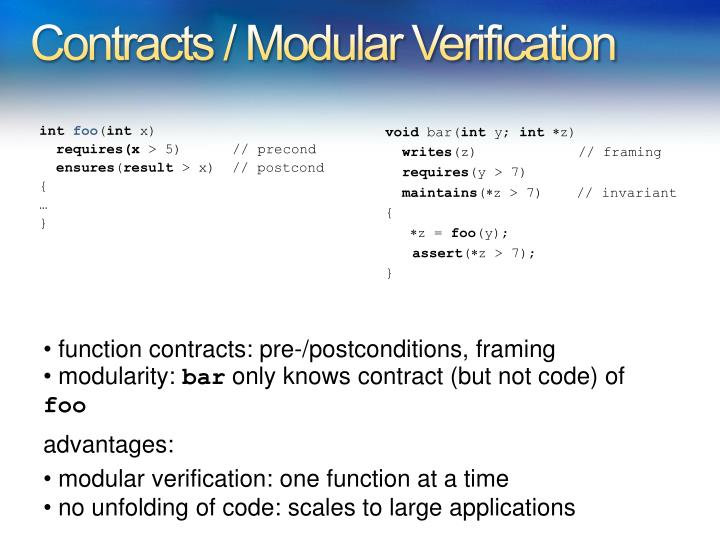 Contracts / Modular Verification
