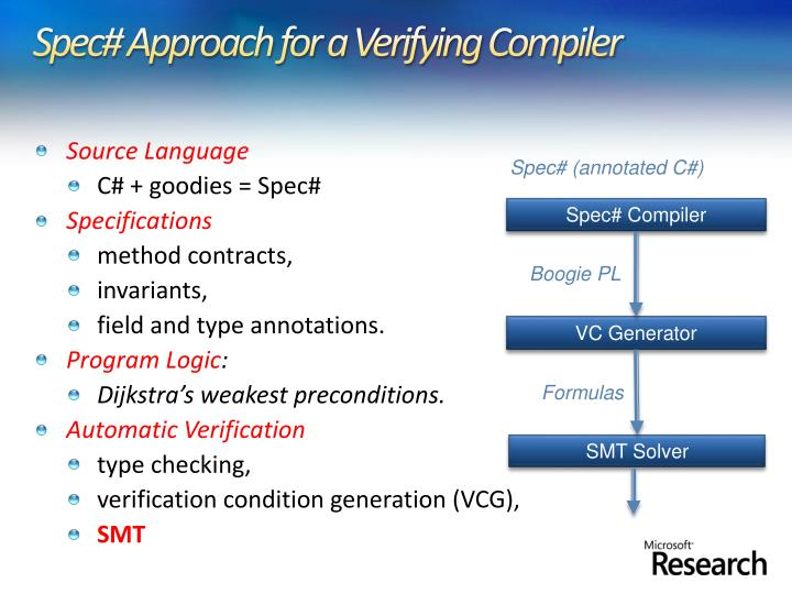 Spec# Approach for a Verifying Compiler