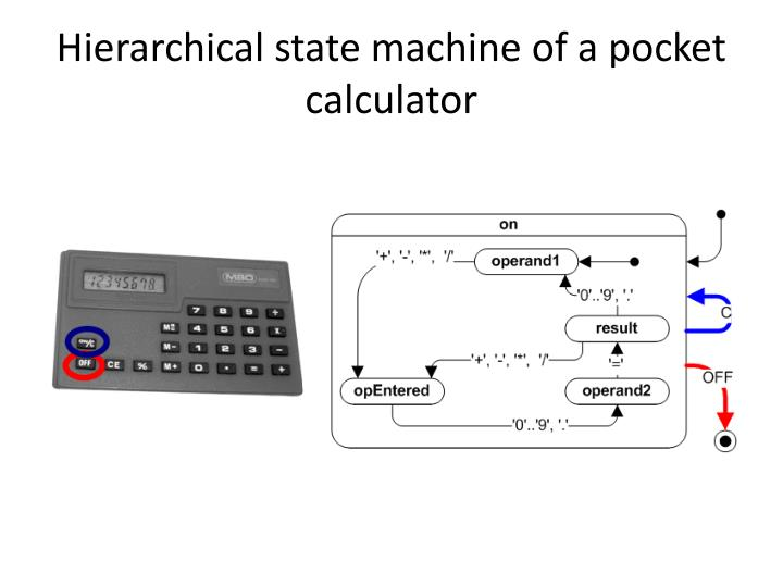 Hierarchical state machine of a pocket calculator