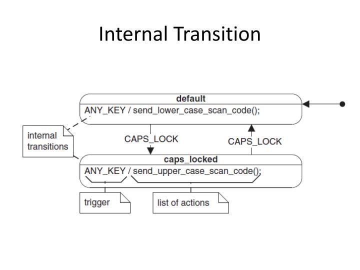 Internal Transition