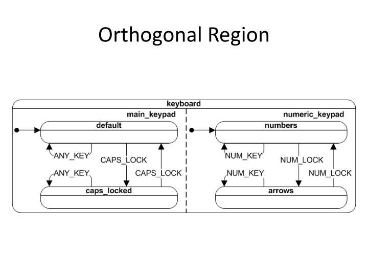 Orthogonal Region