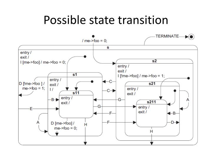 Possible state transition