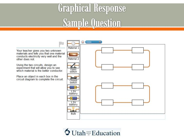 Graphical Response