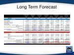 long term forecast