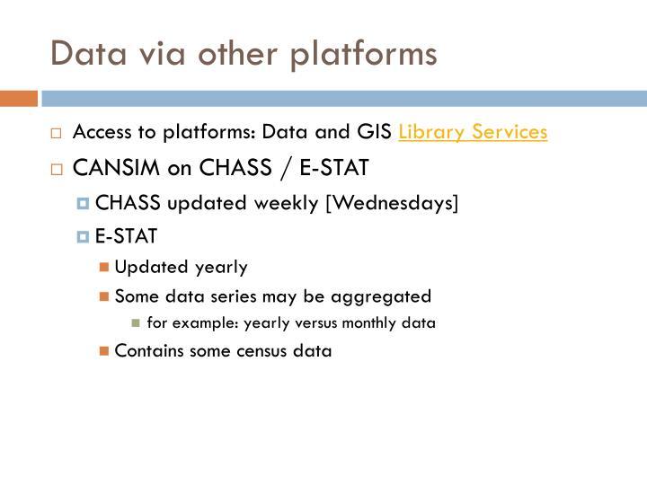 Data via other platforms