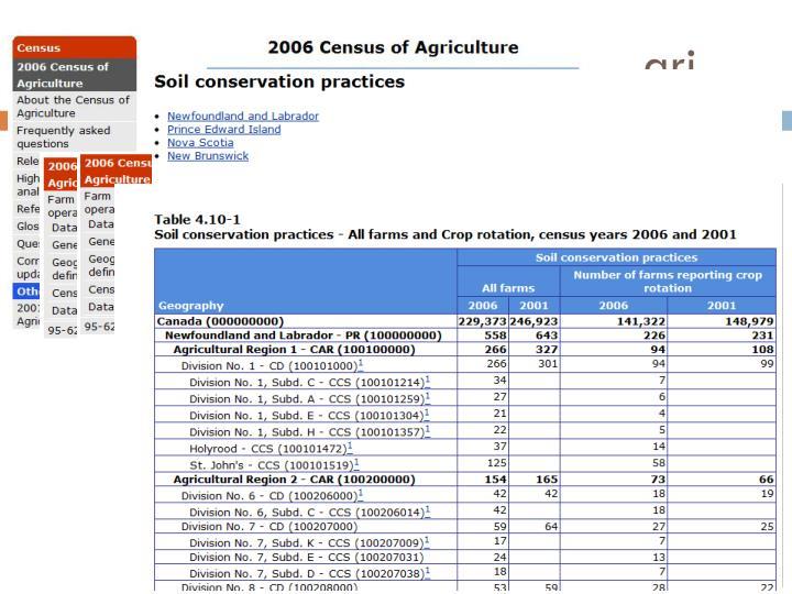 Statistics Canada: Census of
