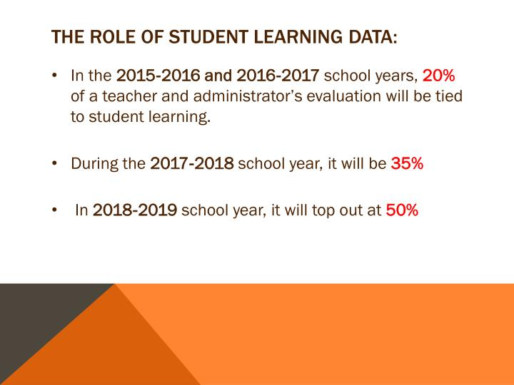 The role of Student learning data: