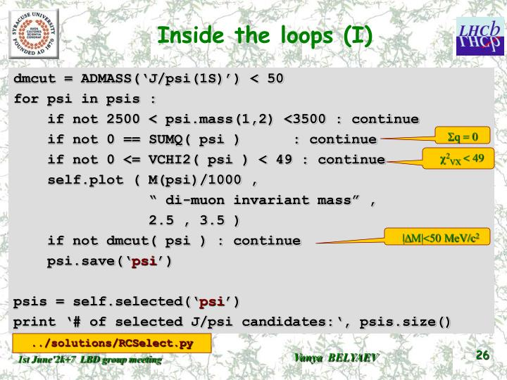 Inside the loops (I)