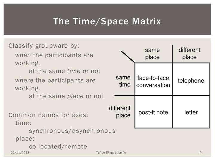 The Time/Space Matrix