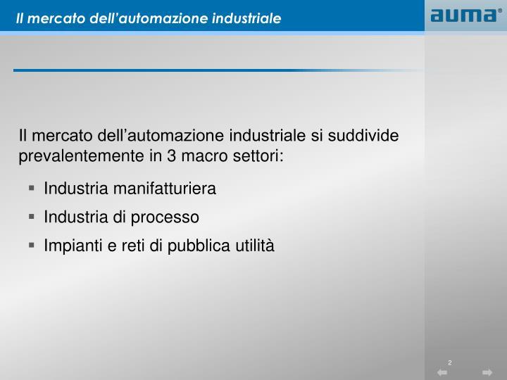 Il mercato dell'automazione industriale