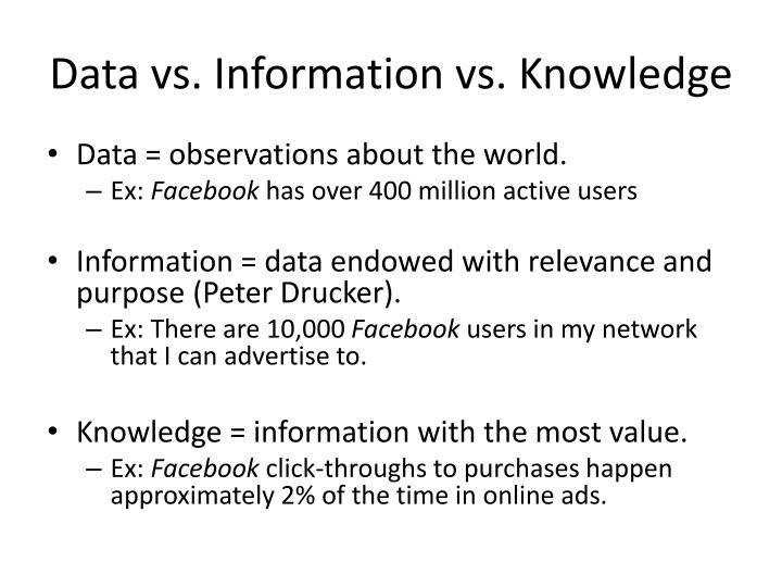 Data vs. Information vs. Knowledge