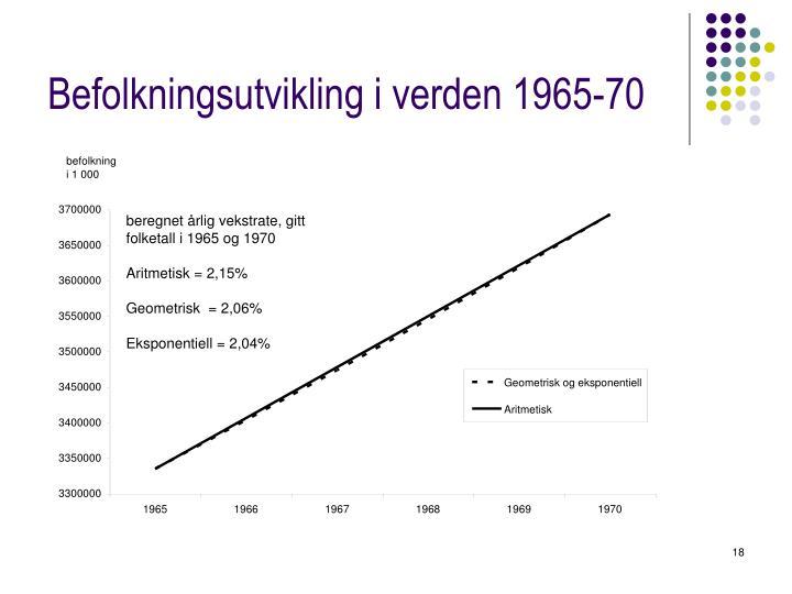 Befolkningsutvikling i verden 1965-70