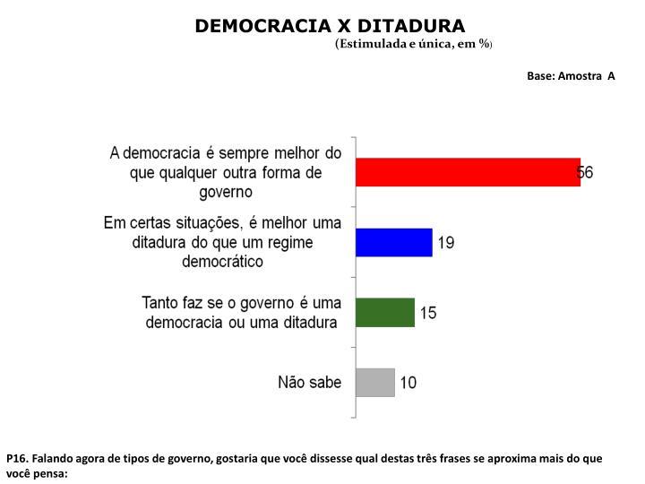 DEMOCRACIA X DITADURA