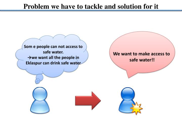 Problem we have to tackle and solution for it