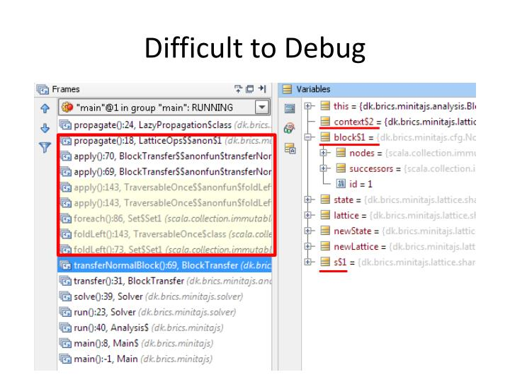 Difficult to Debug