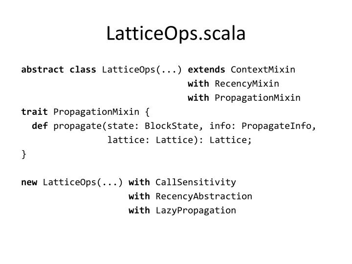 LatticeOps.scala