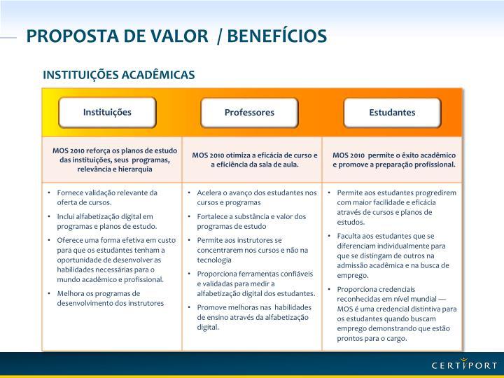 Proposta de Valor  / Benefícios