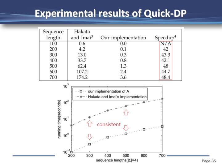 Experimental results of Quick-DP