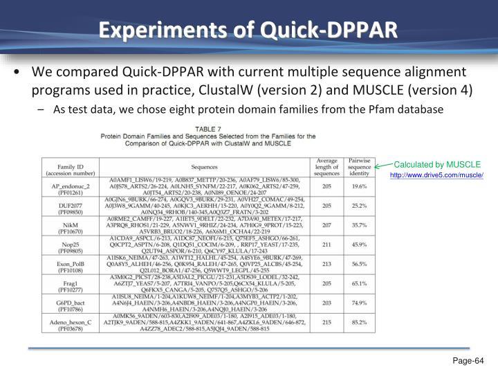 Experiments of Quick-DPPAR