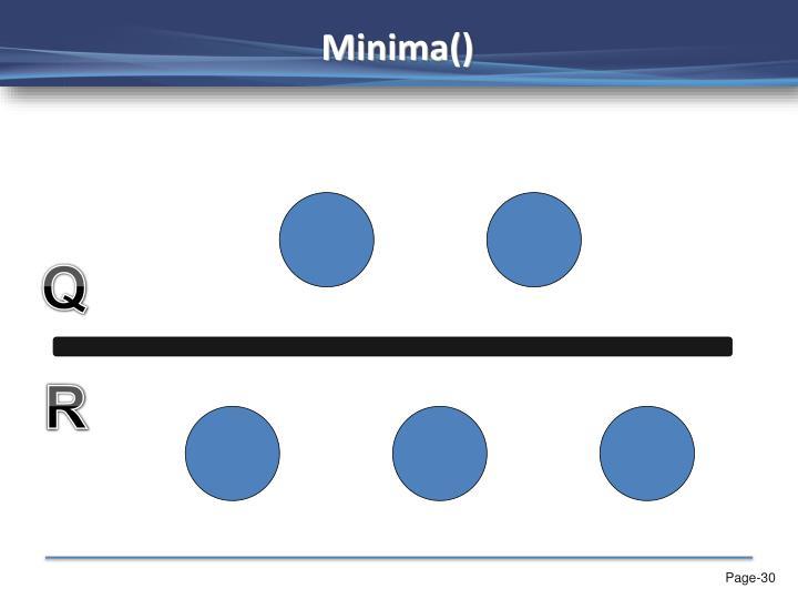Minima()