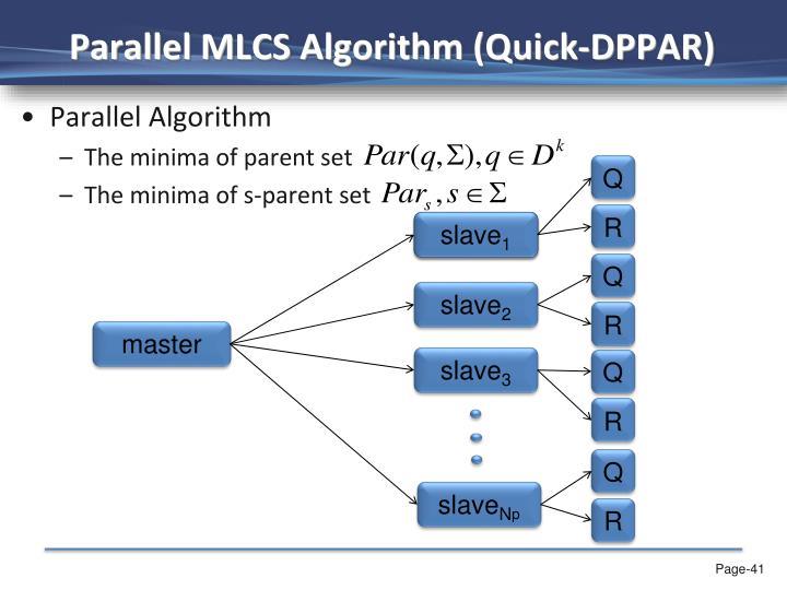 Parallel MLCS Algorithm (Quick-DPPAR)