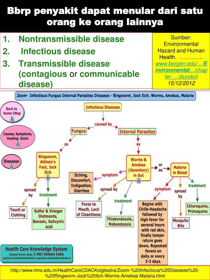 Bbrp penyakit dapat menular dari satu orang ke orang lainnya