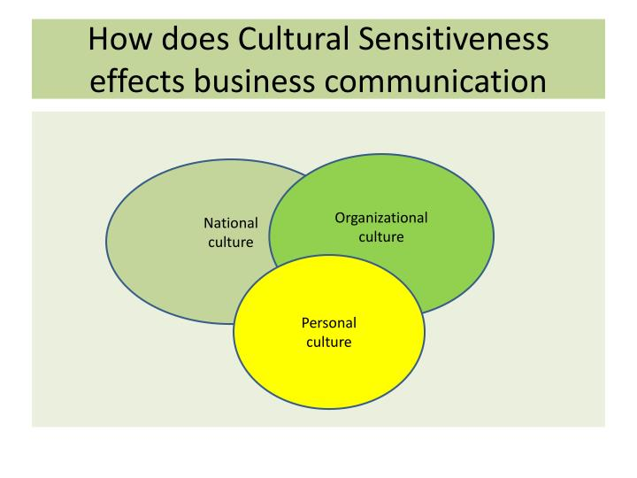 How does Cultural Sensitiveness effects business communication