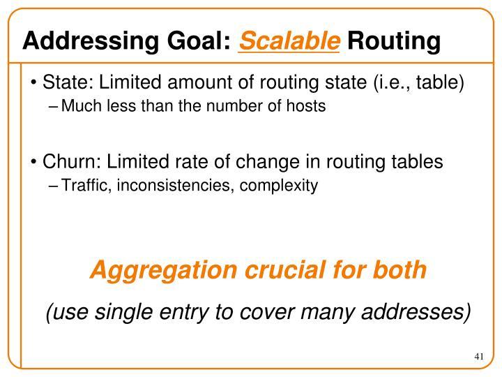 Addressing Goal: