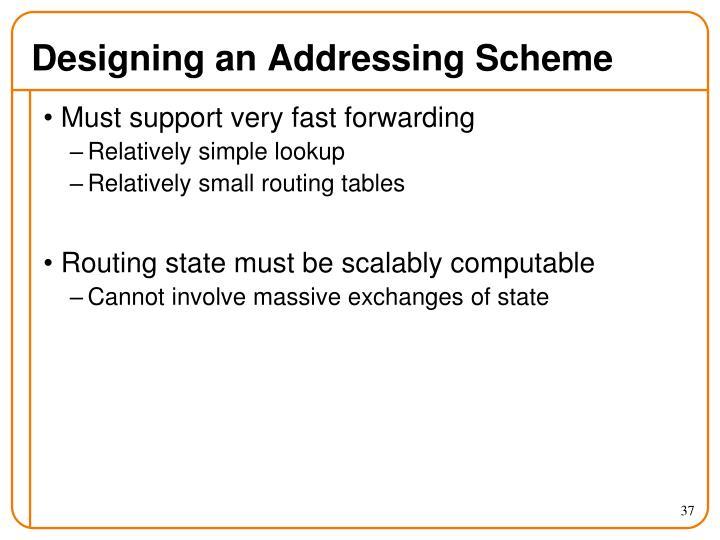 Designing an Addressing Scheme