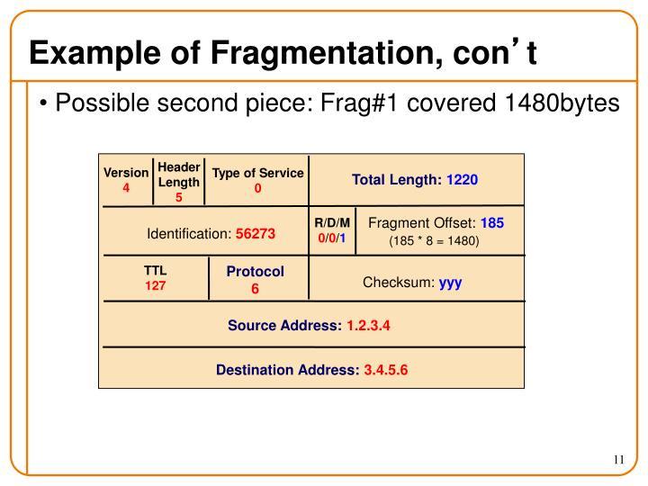 Example of Fragmentation, con