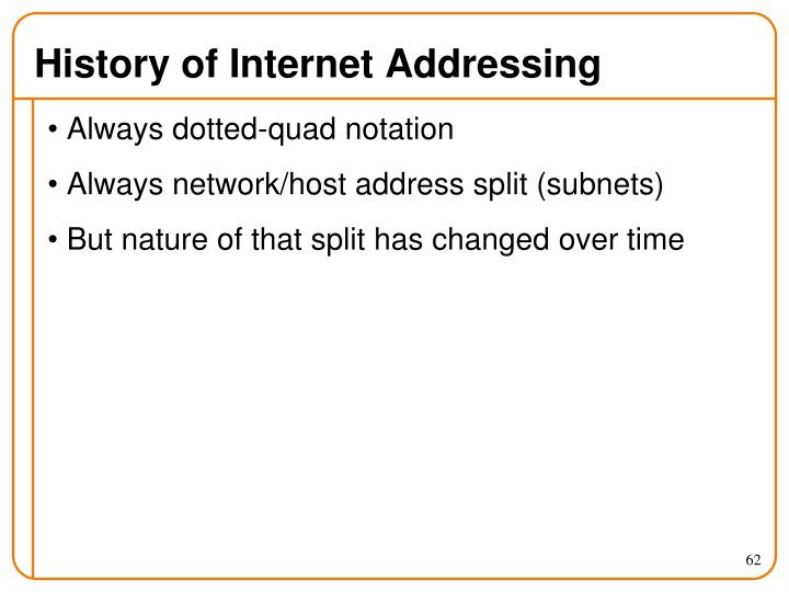 History of Internet Addressing