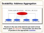 scalability address aggregation
