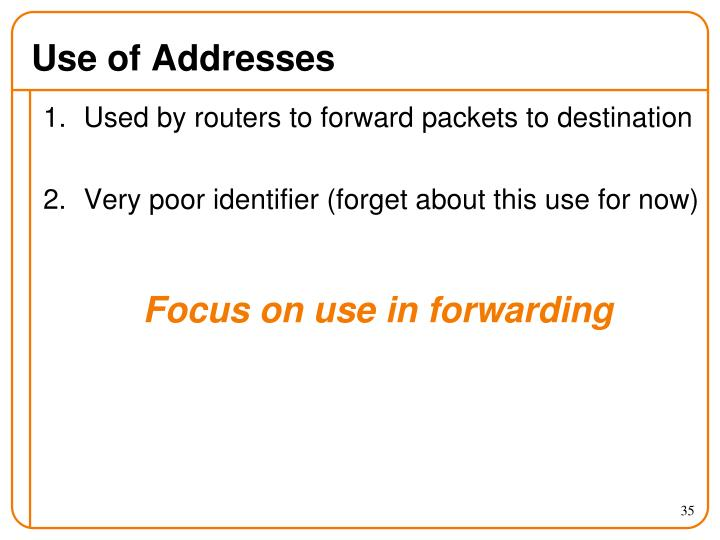 Use of Addresses