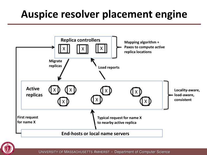 Auspice resolver placement engine