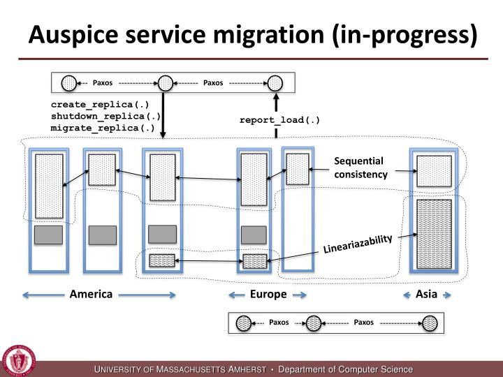 Auspice service migration (in-progress)