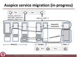 auspice service migration in progress