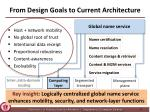 from design goals to current architecture2