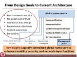 from design goals to current architecture4