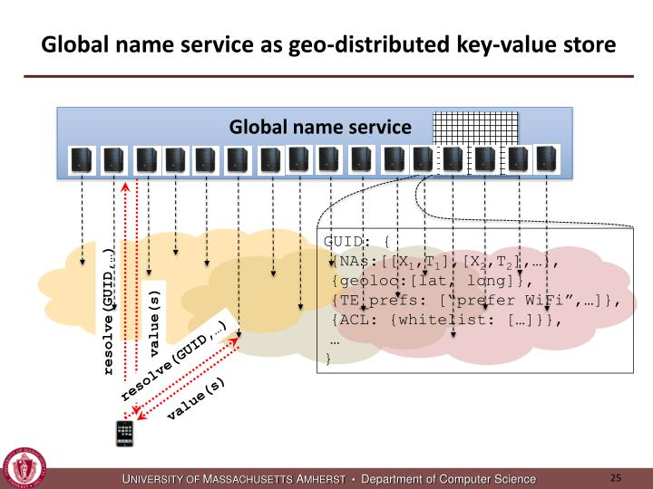 Global name service as geo-distributed key-value store