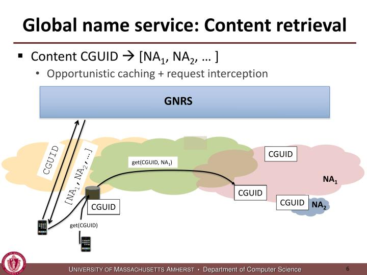 Global name service: Content
