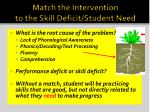 match the intervention to the skill deficit student need