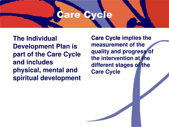 The Individual Development Plan is part of the Care Cycle and includes physical, mental and spiritual development