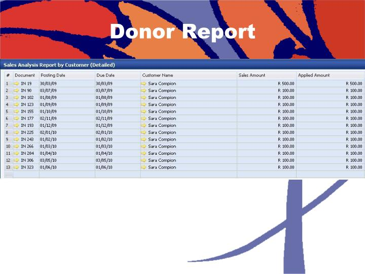 Donor Report