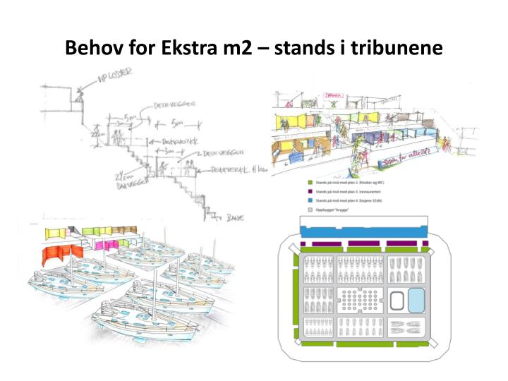 Behov for Ekstra m2 – stands i tribunene