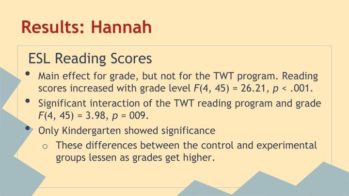 Results: Hannah
