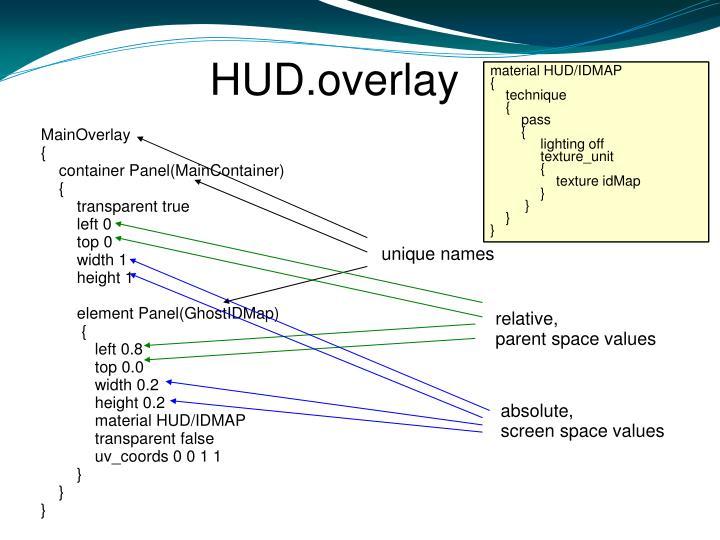 HUD.overlay