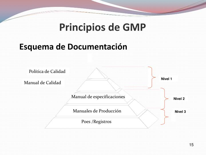 Esquema de Documentación